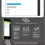 VHV Kompas App - Deel 8 - Polls
