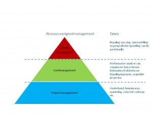 AM piramide